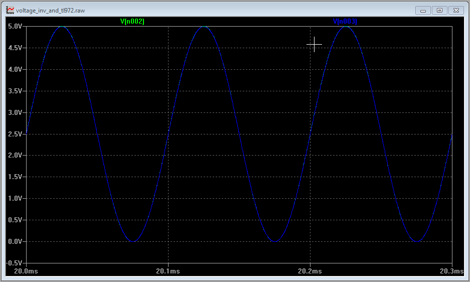 Input and Output Sine Waves